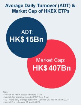 HKEX ETP Infographic_1