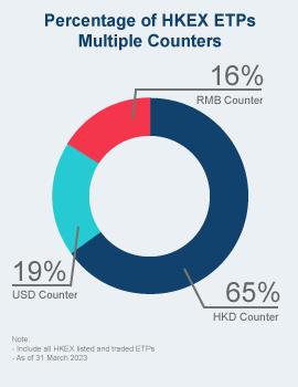 HKEX ETP Infographic_3