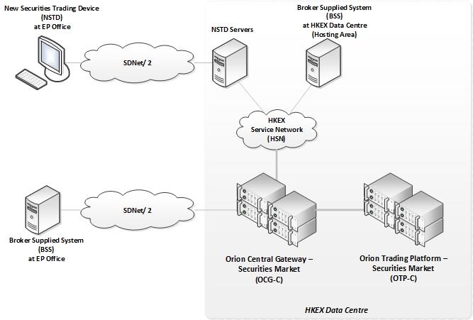 OTPC Diagram for Web (OCGC)_EN
