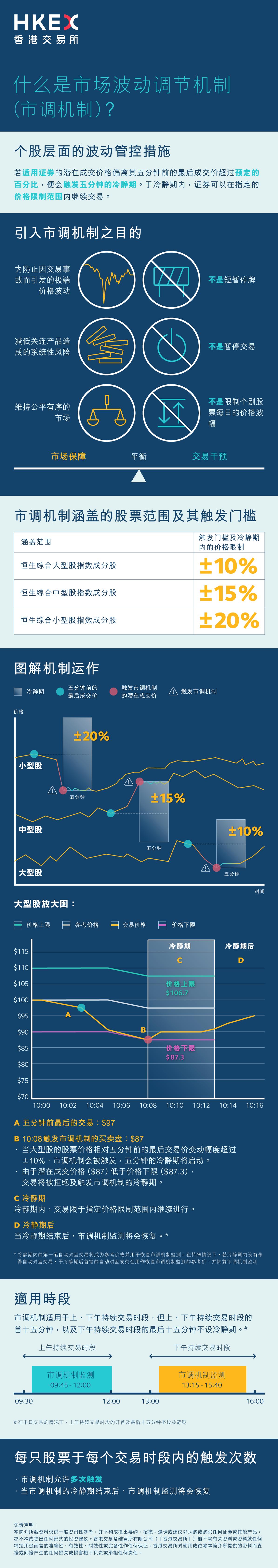 VCMP2b_Infographic_c