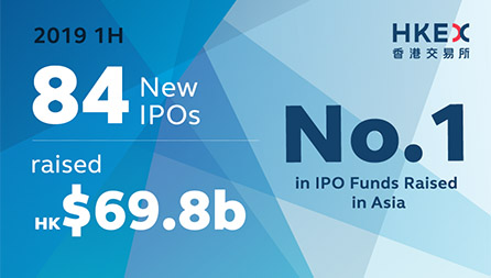 Six Listings in a Single Day Wraps Busy First Half IPO Market