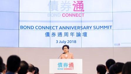债券通开通一周年志庆